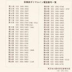 東京地方裁判所の民事窓口の電話番号とFAX番号(弁護士向け)